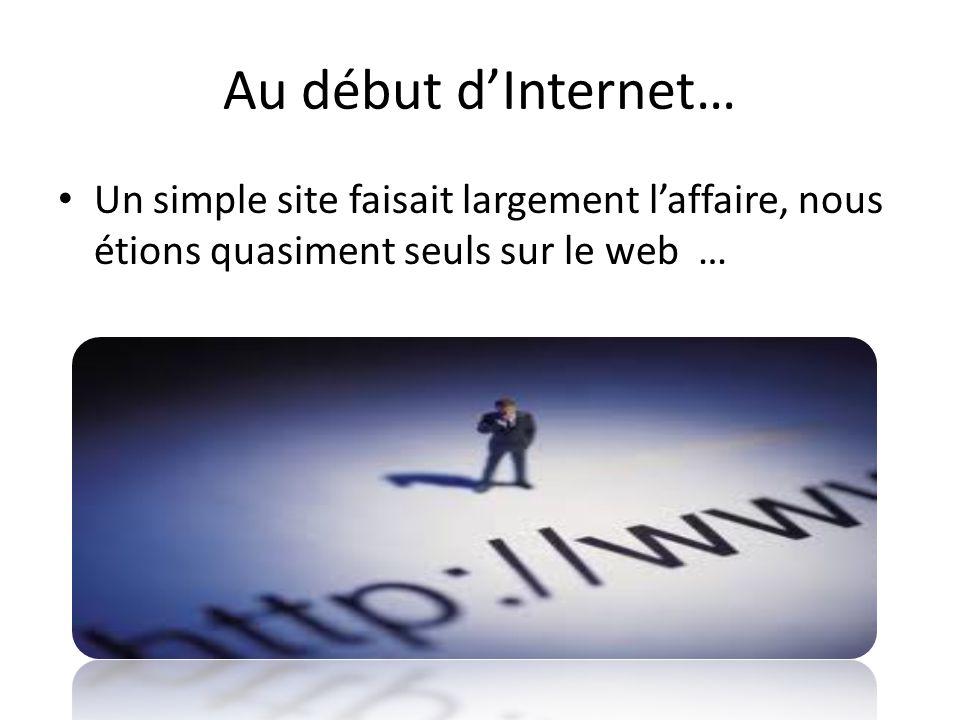Au début dInternet… Un simple site faisait largement laffaire, nous étions quasiment seuls sur le web …