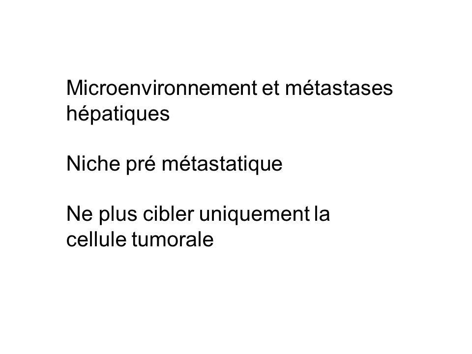 Microenvironnement et métastases hépatiques Niche pré métastatique Ne plus cibler uniquement la cellule tumorale