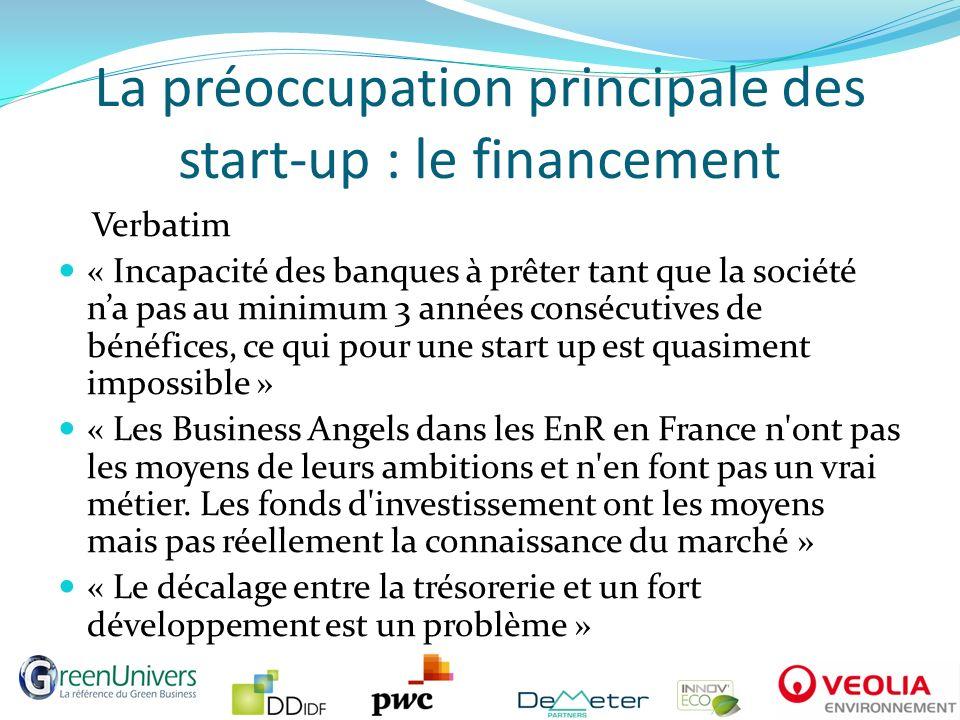 La préoccupation principale des start-up : le financement Verbatim « Incapacité des banques à prêter tant que la société na pas au minimum 3 années co