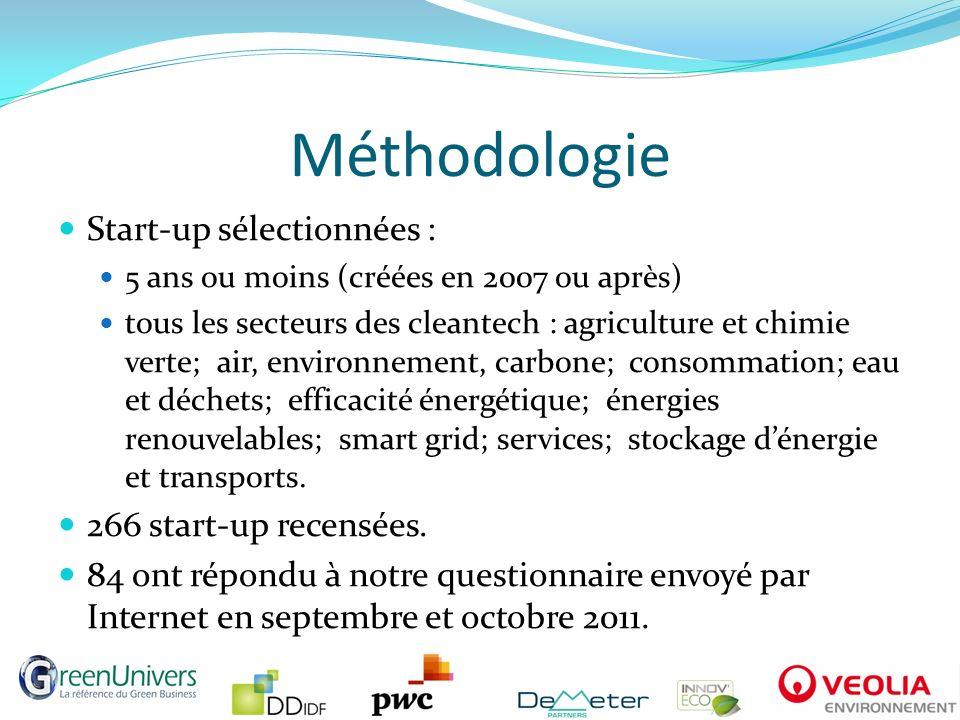 Méthodologie Start-up sélectionnées : 5 ans ou moins (créées en 2007 ou après) tous les secteurs des cleantech : agriculture et chimie verte; air, env