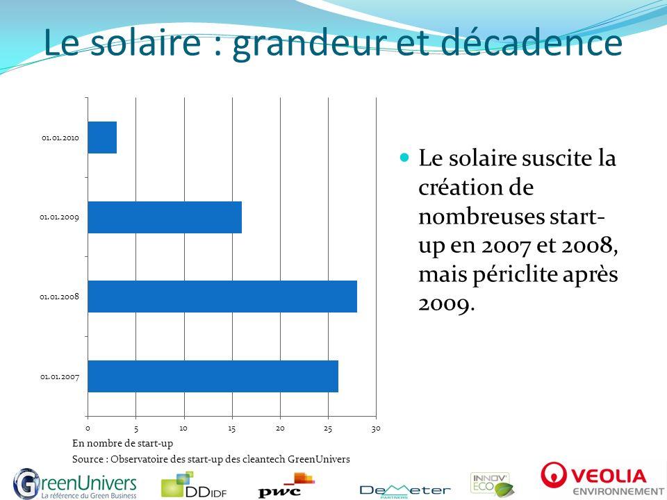 Le solaire : grandeur et décadence Le solaire suscite la création de nombreuses start- up en 2007 et 2008, mais périclite après 2009. En nombre de sta