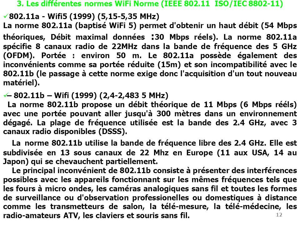 12 3. Les différentes normes WiFi Norme (IEEE 802.11 ISO/IEC 8802-11) 802.11a - Wifi5 (1999) (5,15-5,35 MHz) La norme 802.11a (baptisé WiFi 5) permet
