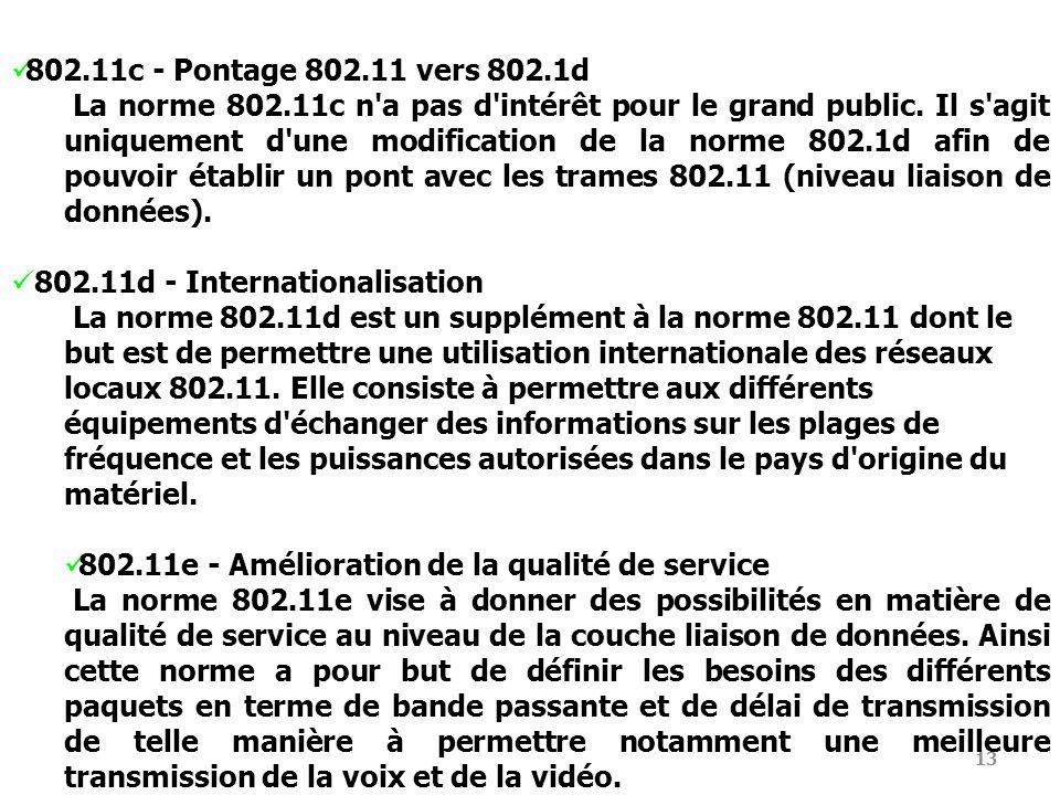 13 802.11c - Pontage 802.11 vers 802.1d La norme 802.11c n'a pas d'intérêt pour le grand public. Il s'agit uniquement d'une modification de la norme 8