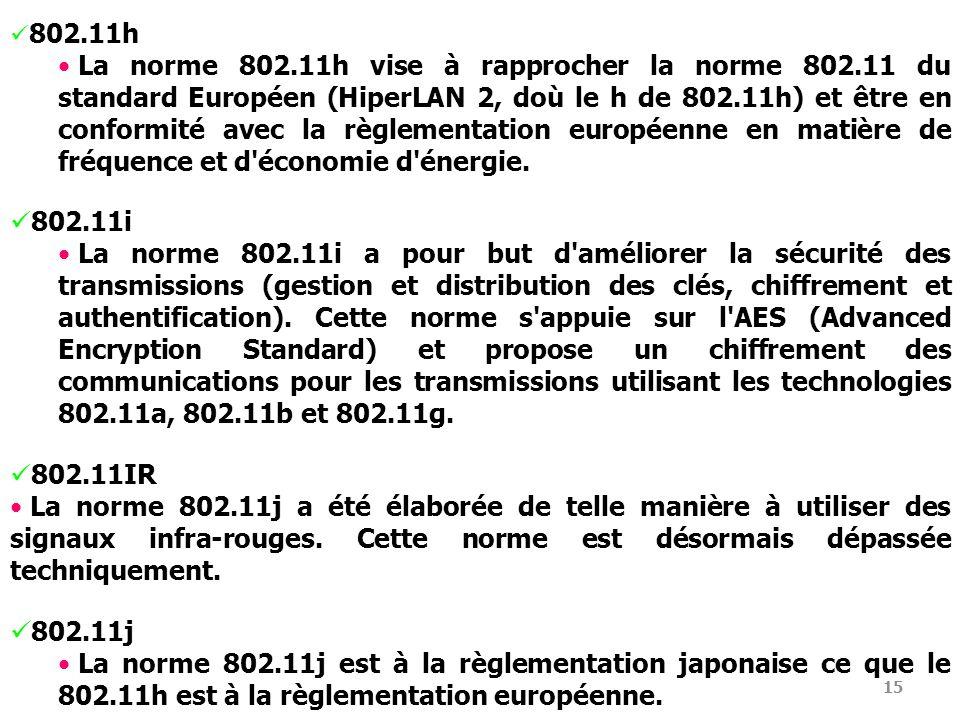 15 802.11h La norme 802.11h vise à rapprocher la norme 802.11 du standard Européen (HiperLAN 2, doù le h de 802.11h) et être en conformité avec la règ