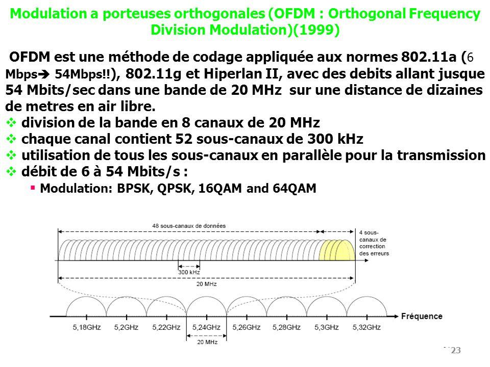 23 Modulation a porteuses orthogonales (OFDM : Orthogonal Frequency Division Modulation)(1999) OFDM est une méthode de codage appliquée aux normes 802