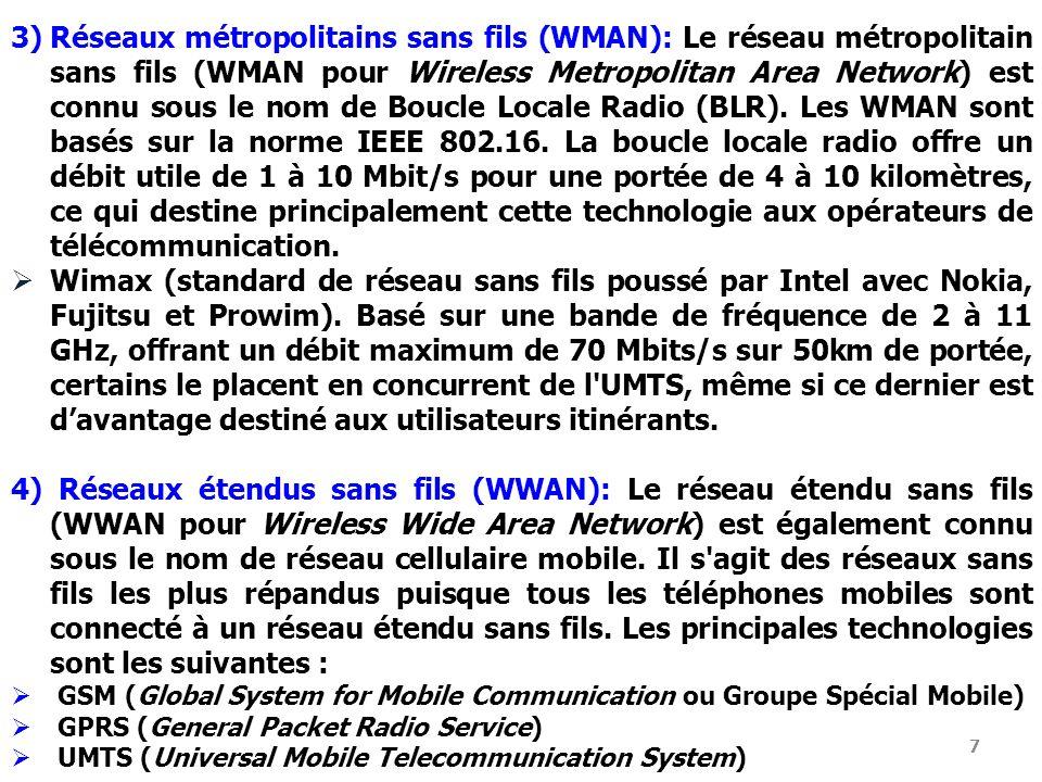 7 3)Réseaux métropolitains sans fils (WMAN): Le réseau métropolitain sans fils (WMAN pour Wireless Metropolitan Area Network) est connu sous le nom de