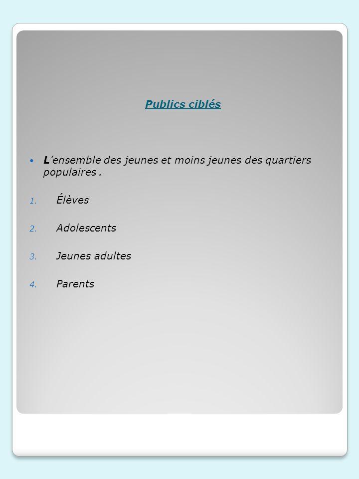 Publics ciblés Lensemble des jeunes et moins jeunes des quartiers populaires. 1. Élèves 2. Adolescents 3. Jeunes adultes 4. Parents