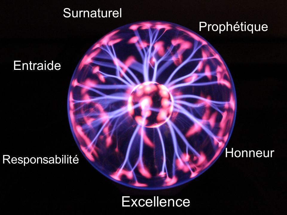 Surnaturel Prophétique Honneur Excellence Responsabilité