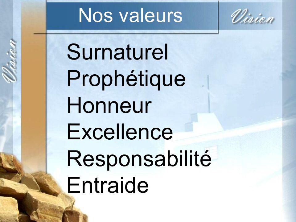 Nos valeurs Surnaturel Prophétique Honneur Excellence Responsabilité Entraide