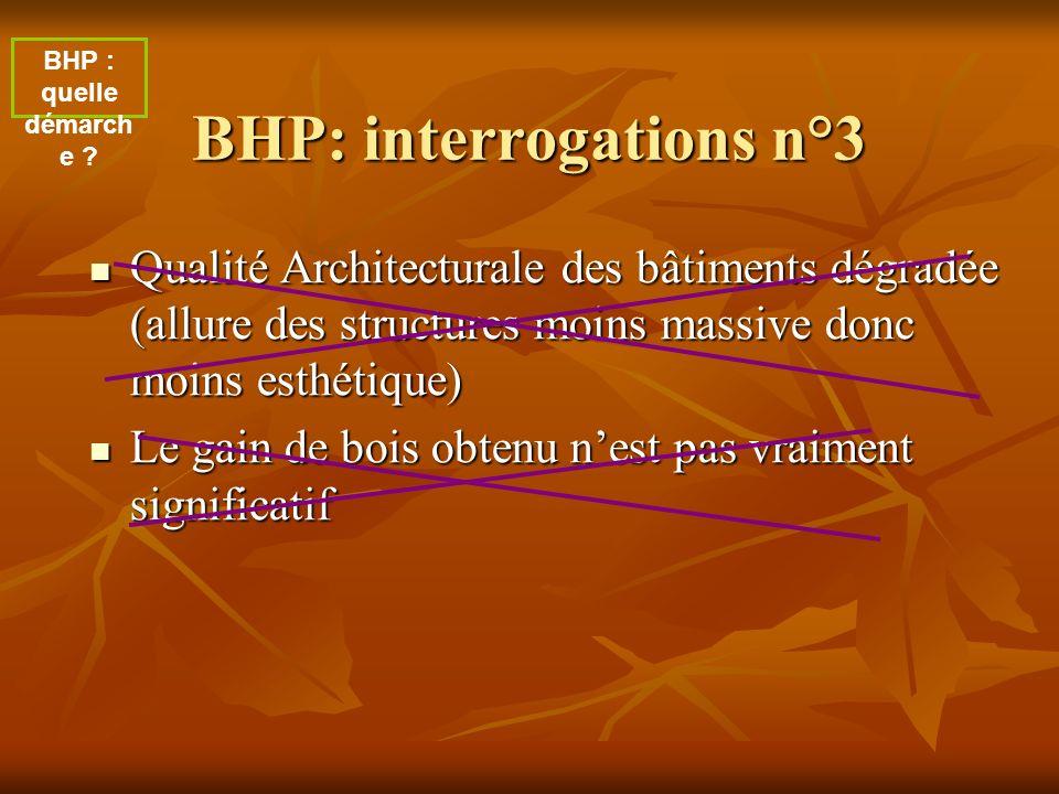 BHP: interrogations n°3 Qualité Architecturale des bâtiments dégradée (allure des structures moins massive donc moins esthétique) Qualité Architectura