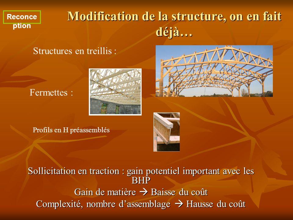 Modification de la structure, on en fait déjà… Reconce ption Sollicitation en traction : gain potentiel important avec les BHP Gain de matière Baisse