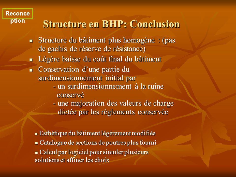 Structure en BHP: Conclusion Structure du bâtiment plus homogène : (pas de gachis de réserve de résistance) Structure du bâtiment plus homogène : (pas