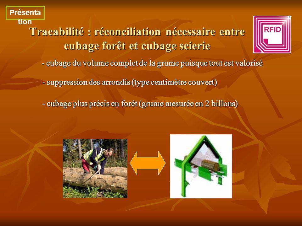 Tracabilité : réconciliation nécessaire entre cubage forêt et cubage scierie Présenta tion - cubage du volume complet de la grume puisque tout est val