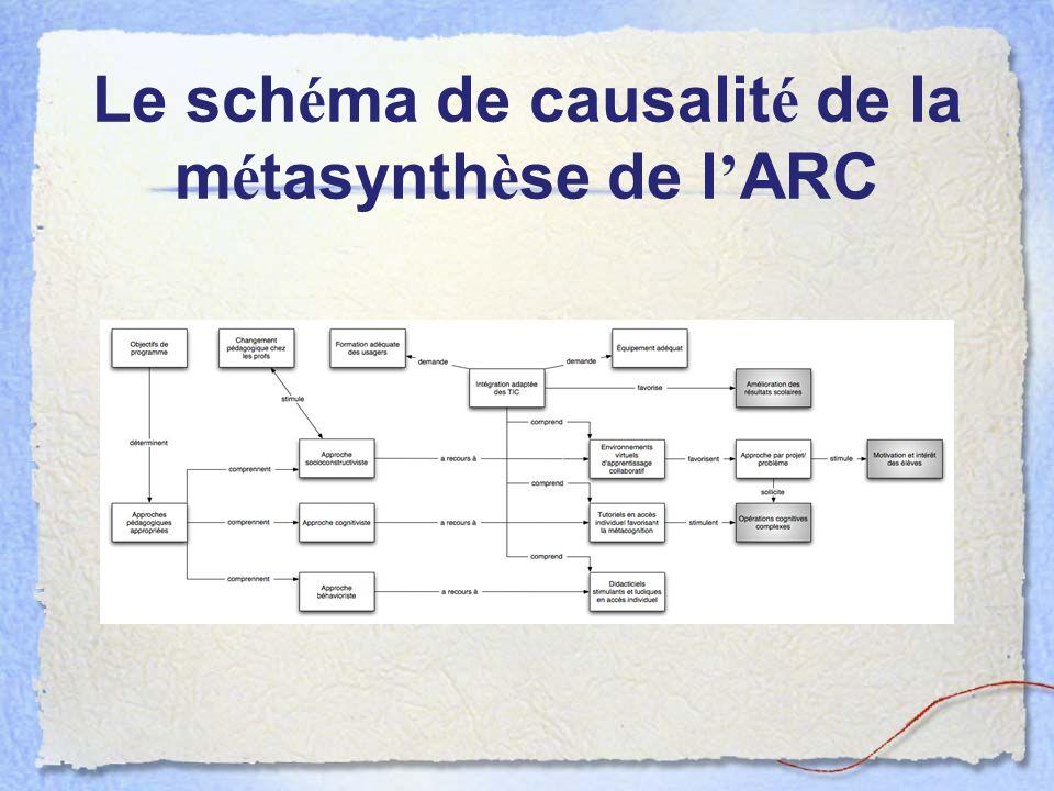 Le sch é ma de causalit é de la m é tasynth è se de l ARC