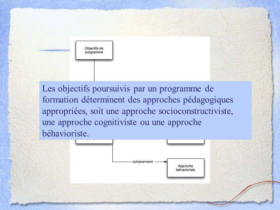 Les objectifs poursuivis par un programme de formation déterminent des approches pédagogiques appropriées, soit une approche socioconstructiviste, une approche cognitiviste ou une approche béhavioriste.