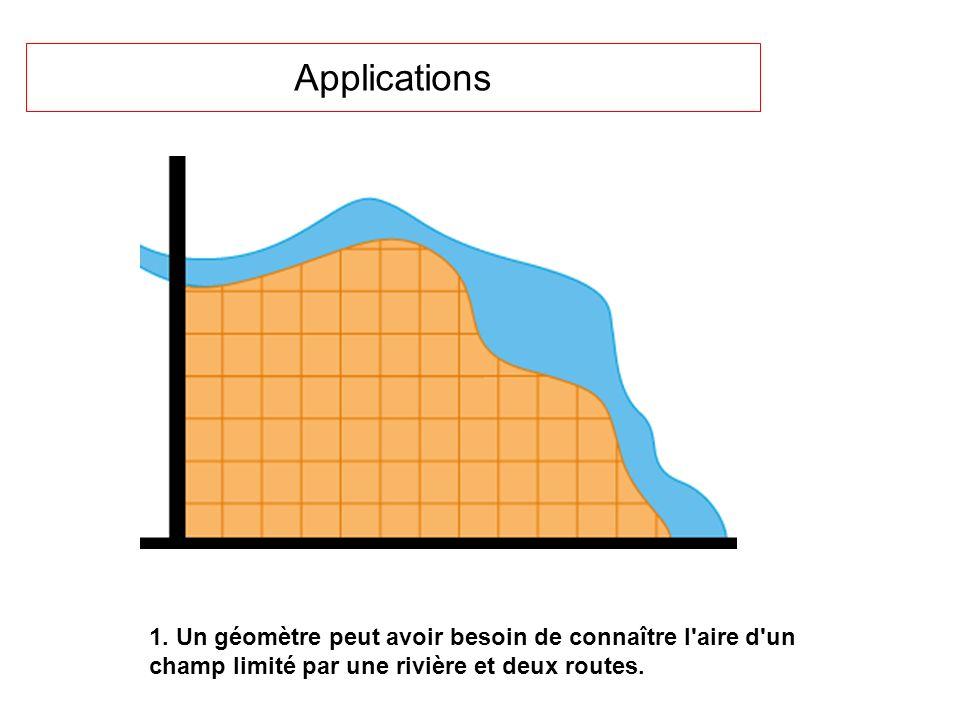 Applications 1. Un géomètre peut avoir besoin de connaître l'aire d'un champ limité par une rivière et deux routes.