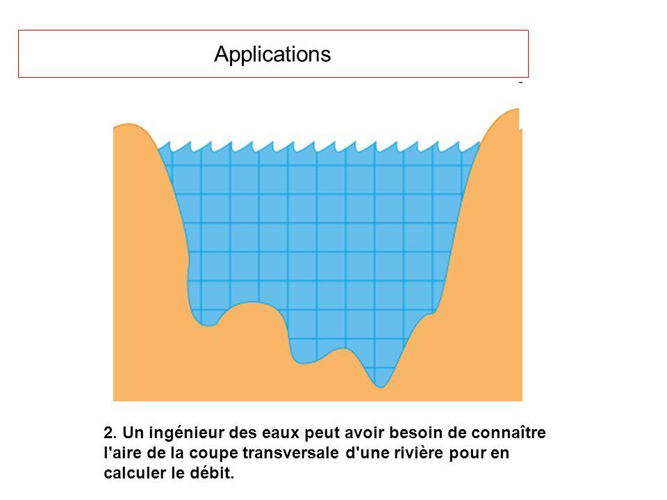 Applications 2. Un ingénieur des eaux peut avoir besoin de connaître l'aire de la coupe transversale d'une rivière pour en calculer le débit.