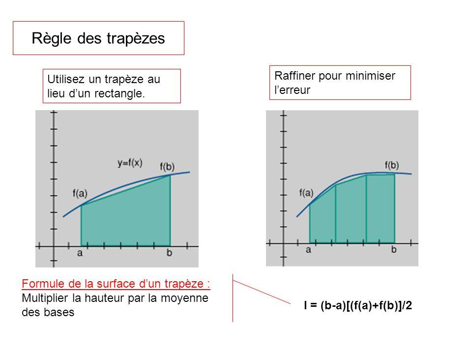 Règle des trapèzes Utilisez un trapèze au lieu dun rectangle. Formule de la surface dun trapèze : Multiplier la hauteur par la moyenne des bases Raffi