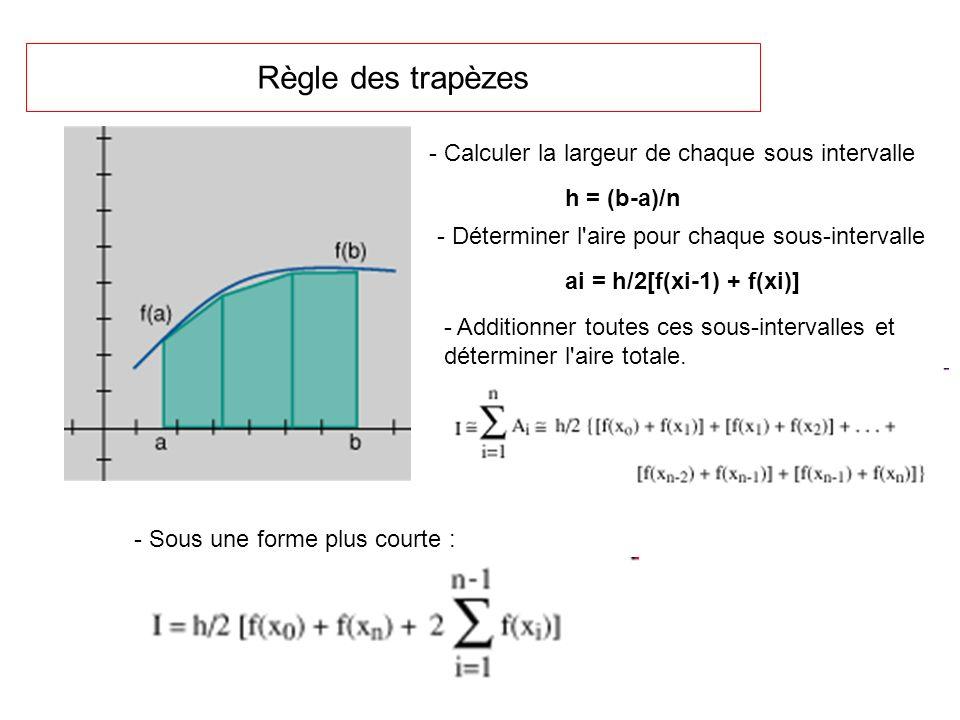 Règle des trapèzes ai = h/2[f(xi-1) + f(xi)] h = (b-a)/n - Calculer la largeur de chaque sous intervalle - Déterminer l'aire pour chaque sous-interval