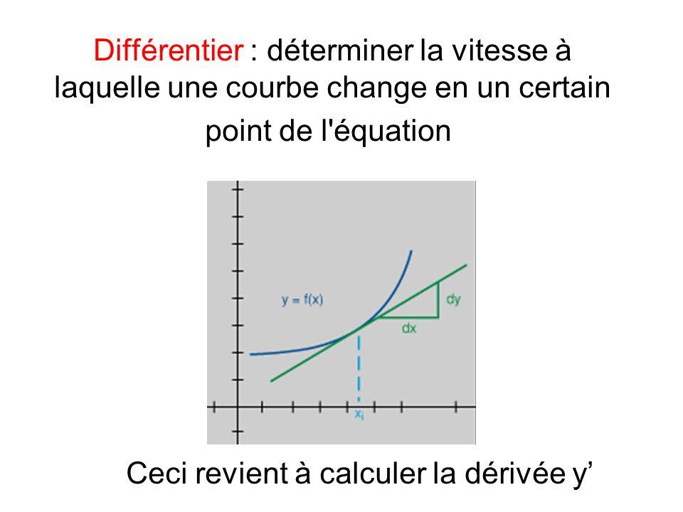Différentier : déterminer la vitesse à laquelle une courbe change en un certain point de l'équation Ceci revient à calculer la dérivée y