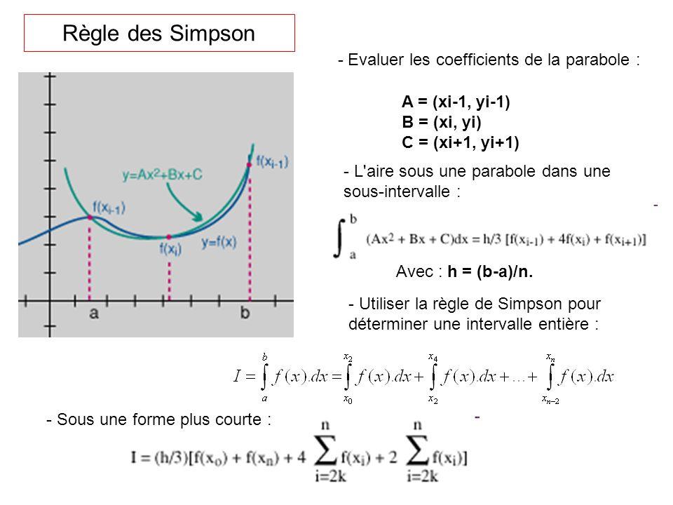 Règle des Simpson - Evaluer les coefficients de la parabole : A = (xi-1, yi-1) B = (xi, yi) C = (xi+1, yi+1) - L'aire sous une parabole dans une sous-
