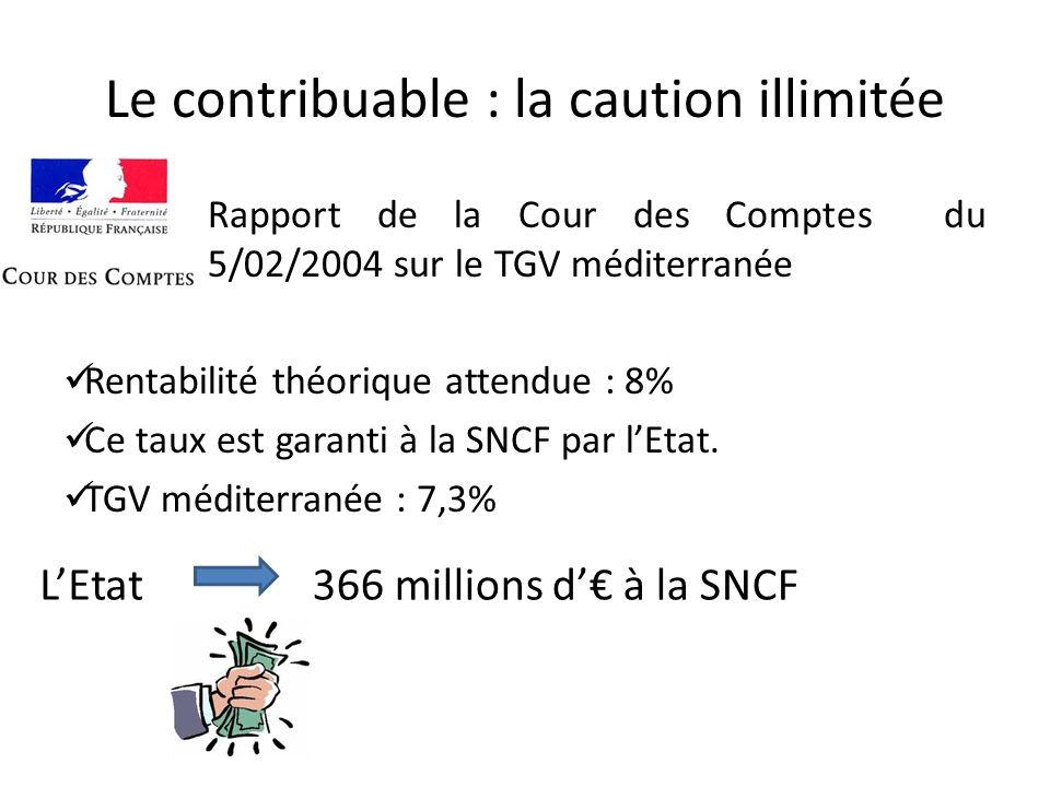 Le contribuable : la caution illimitée Rapport de la Cour des Comptes du 5/02/2004 sur le TGV méditerranée Rentabilité théorique attendue : 8% Ce taux est garanti à la SNCF par lEtat.