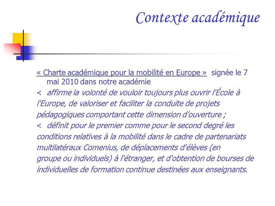 Contexte académique « Charte académique pour la mobilité en Europe » signée le 7 mai 2010 dans notre académie < affirme la volonté de vouloir toujours