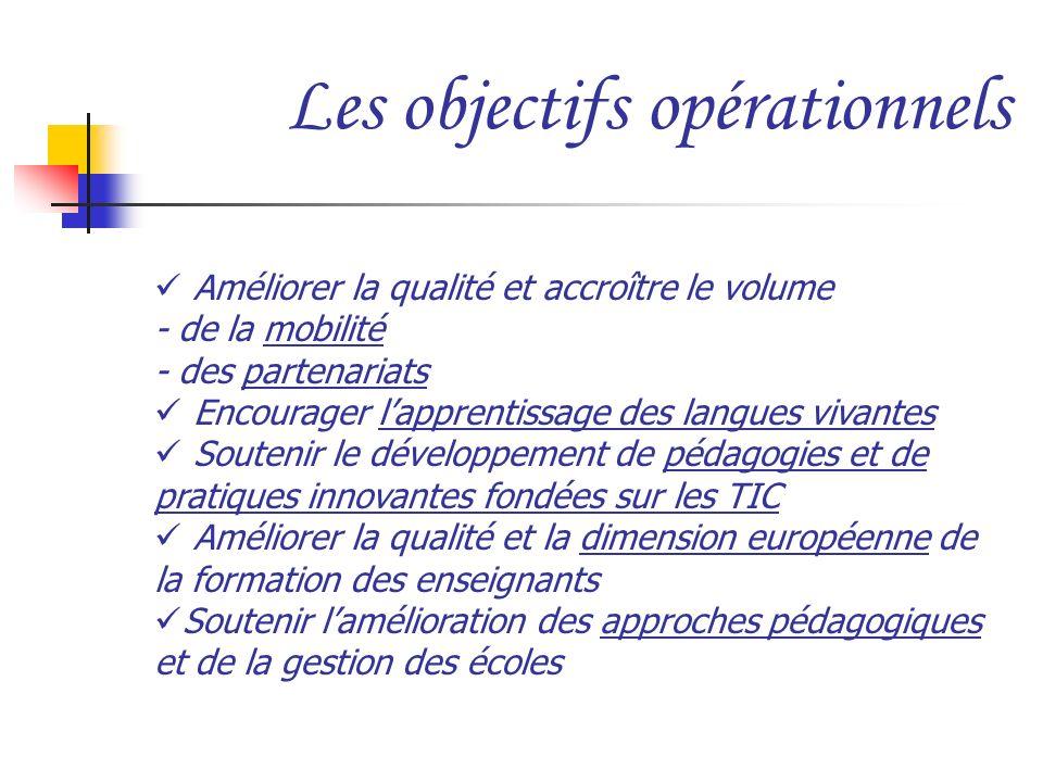 Les objectifs opérationnels Améliorer la qualité et accroître le volume - de la mobilité - des partenariats Encourager lapprentissage des langues viva
