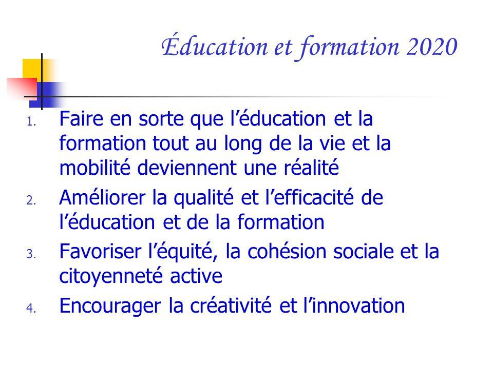 Éducation et formation 2020 1. Faire en sorte que léducation et la formation tout au long de la vie et la mobilité deviennent une réalité 2. Améliorer