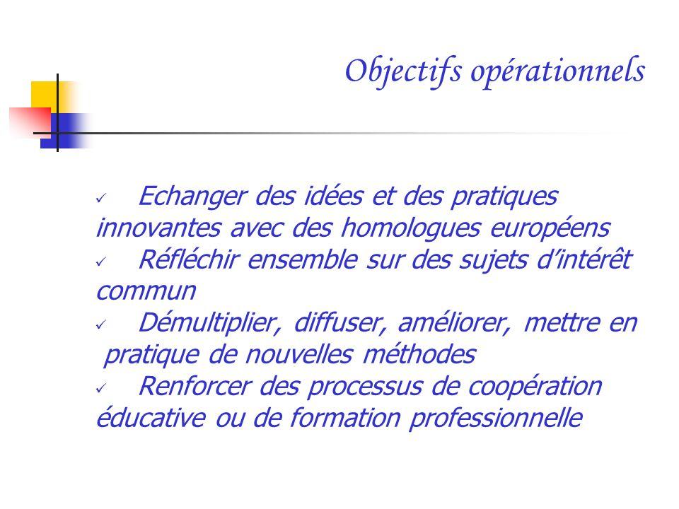 Objectifs opérationnels Echanger des idées et des pratiques innovantes avec des homologues européens Réfléchir ensemble sur des sujets dintérêt commun