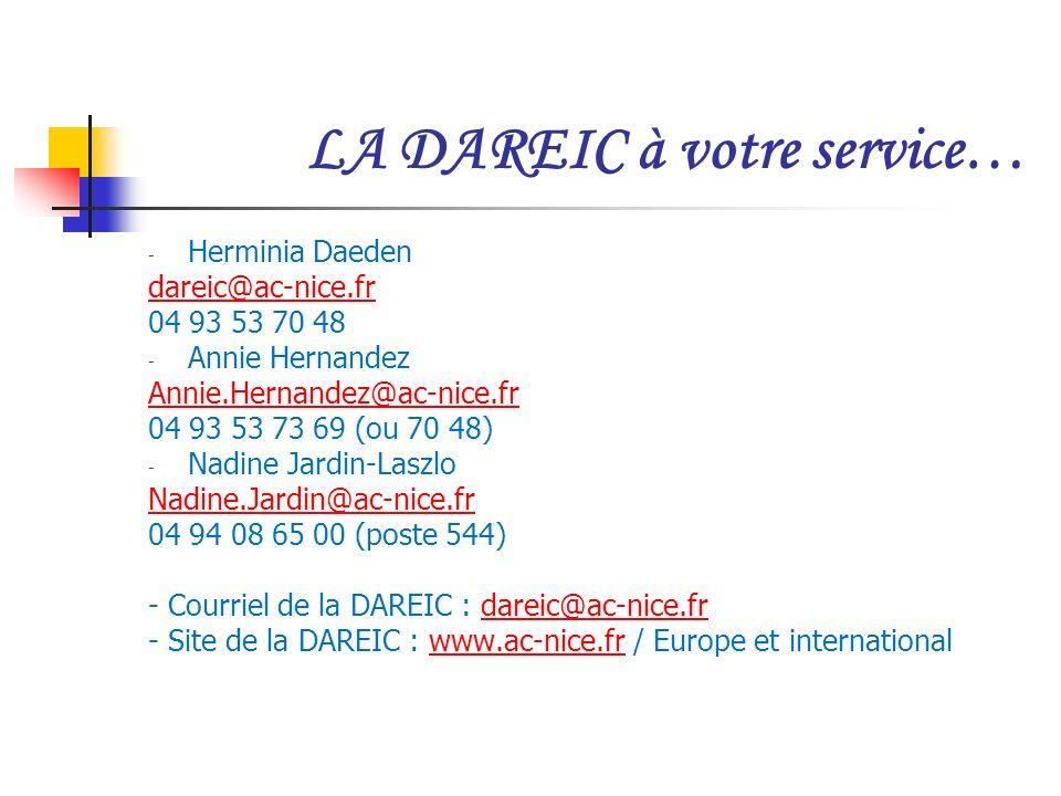 LA DAREIC à votre service… - Herminia Daeden dareic@ac-nice.fr 04 93 53 70 48 - Annie Hernandez Annie.Hernandez@ac-nice.fr 04 93 53 73 69 (ou 70 48) -