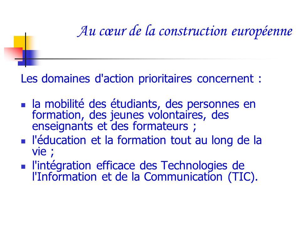 Au cœur de la construction européenne Les domaines d'action prioritaires concernent : la mobilité des étudiants, des personnes en formation, des jeune
