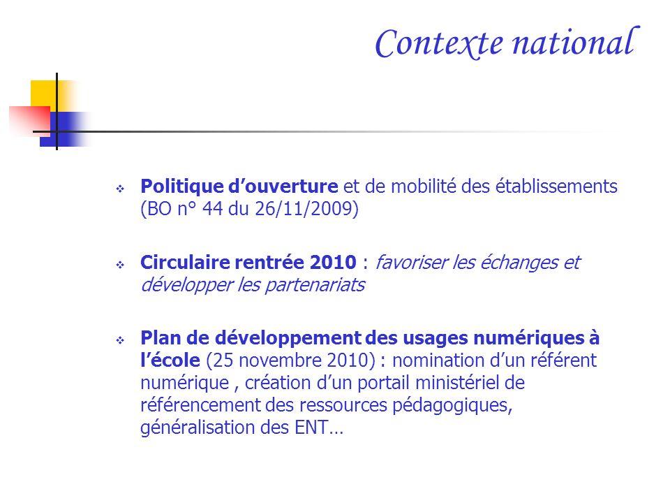 Contexte national Politique douverture et de mobilité des établissements (BO n° 44 du 26/11/2009) Circulaire rentrée 2010 : favoriser les échanges et