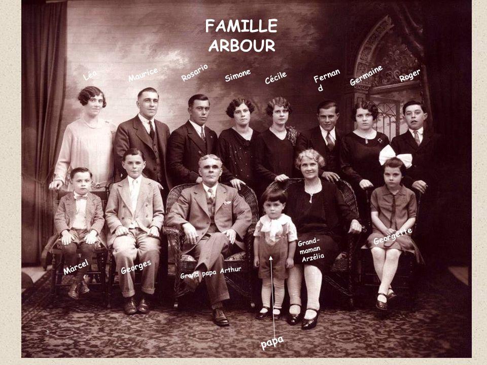 FAMILLE JANVIER maman Marie- Claire Béatric e Yvett e Grand-papa François Yavier Grand- maman Rose-Anna Auger Roméo Albert Aimé Laurent Berth a