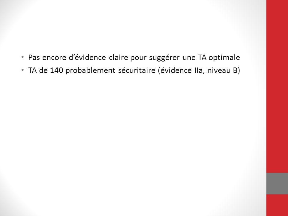 Pas encore dévidence claire pour suggérer une TA optimale TA de 140 probablement sécuritaire (évidence IIa, niveau B)