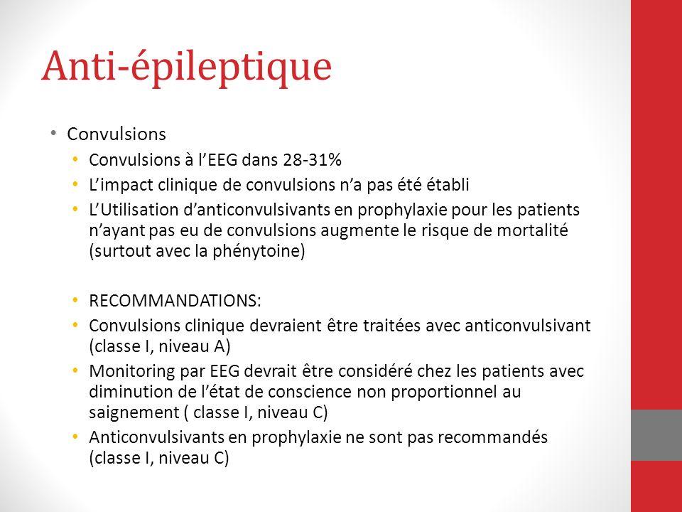 Anti-épileptique Convulsions Convulsions à lEEG dans 28-31% Limpact clinique de convulsions na pas été établi LUtilisation danticonvulsivants en proph
