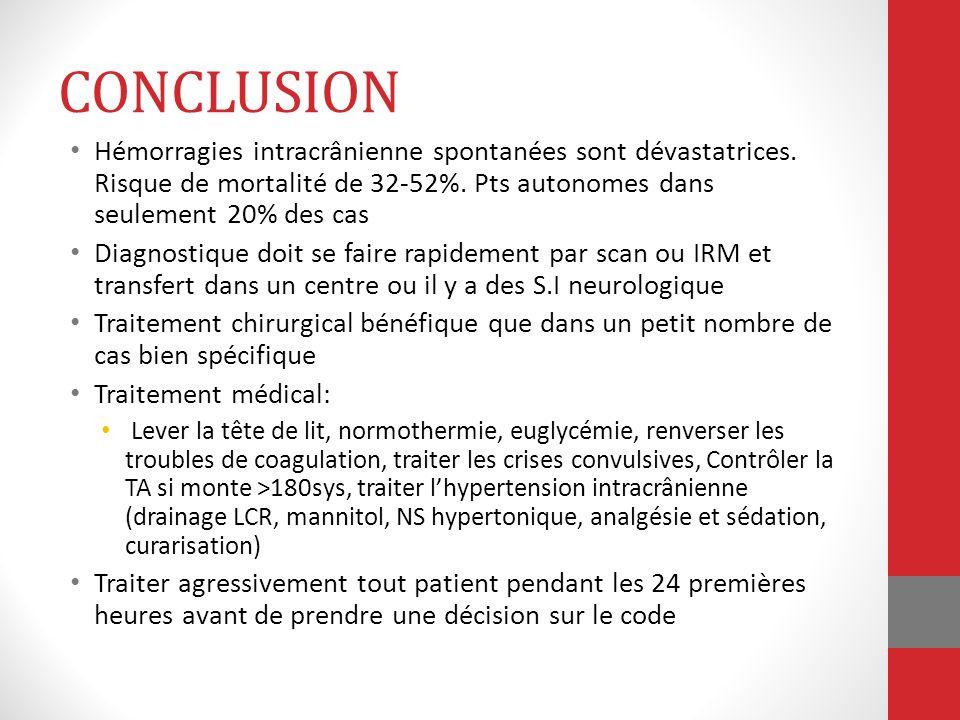 CONCLUSION Hémorragies intracrânienne spontanées sont dévastatrices. Risque de mortalité de 32-52%. Pts autonomes dans seulement 20% des cas Diagnosti