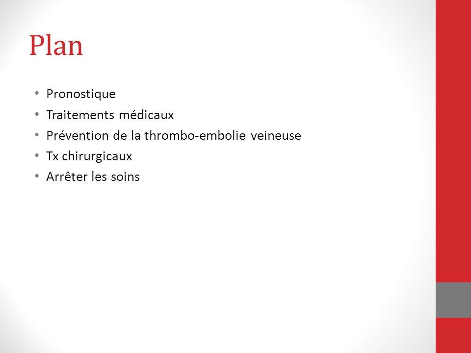 Plan Pronostique Traitements médicaux Prévention de la thrombo-embolie veineuse Tx chirurgicaux Arrêter les soins