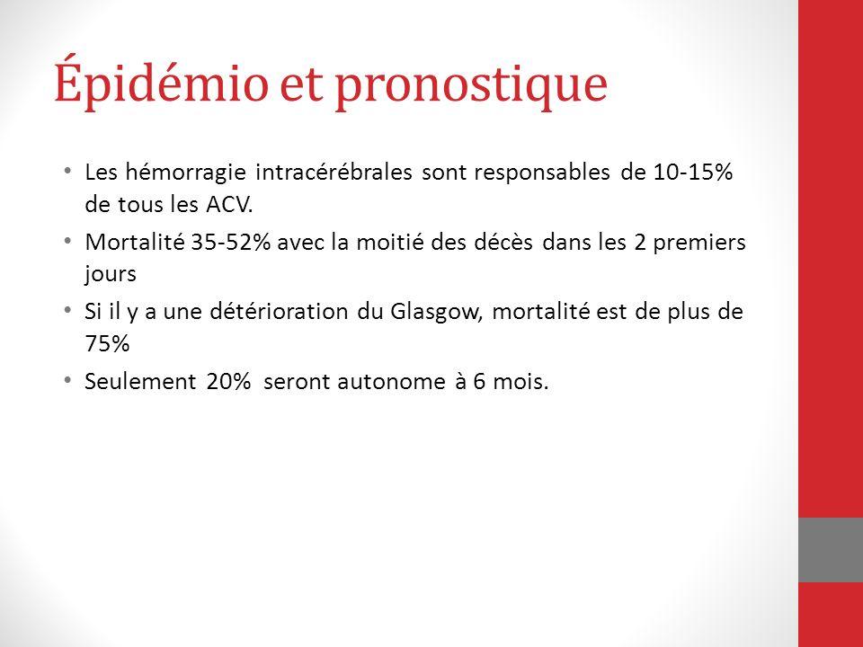 Épidémio et pronostique Les hémorragie intracérébrales sont responsables de 10-15% de tous les ACV. Mortalité 35-52% avec la moitié des décès dans les