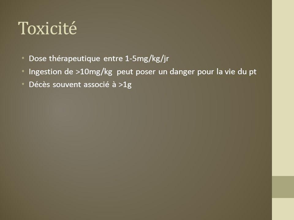 Toxicité Dose thérapeutique entre 1-5mg/kg/jr Ingestion de >10mg/kg peut poser un danger pour la vie du pt Décès souvent associé à >1g