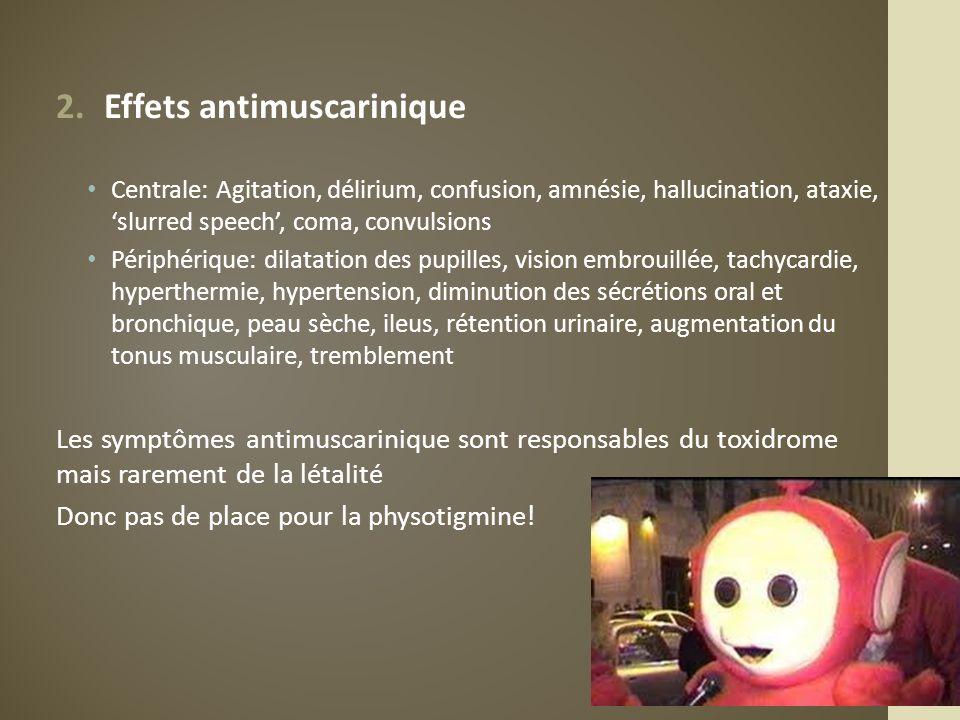 2.Effets antimuscarinique Centrale: Agitation, délirium, confusion, amnésie, hallucination, ataxie, slurred speech, coma, convulsions Périphérique: di