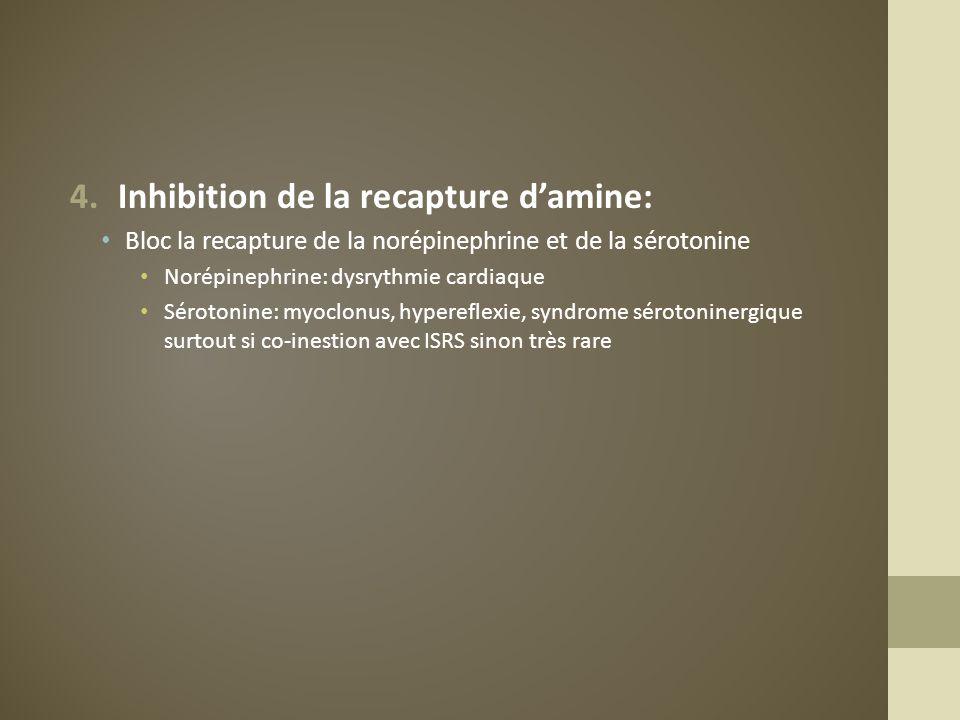 4.Inhibition de la recapture damine: Bloc la recapture de la norépinephrine et de la sérotonine Norépinephrine: dysrythmie cardiaque Sérotonine: myocl