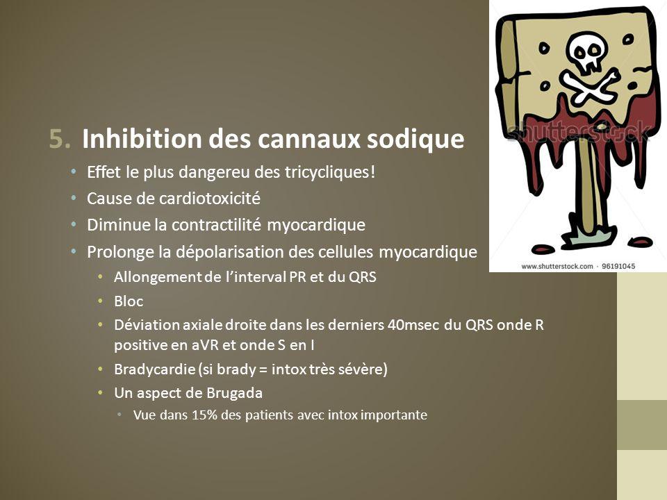 5.Inhibition des cannaux sodique Effet le plus dangereu des tricycliques! Cause de cardiotoxicité Diminue la contractilité myocardique Prolonge la dép