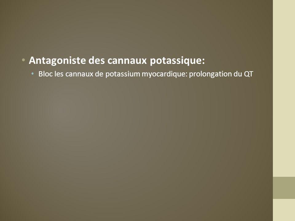 Antagoniste des cannaux potassique: Bloc les cannaux de potassium myocardique: prolongation du QT
