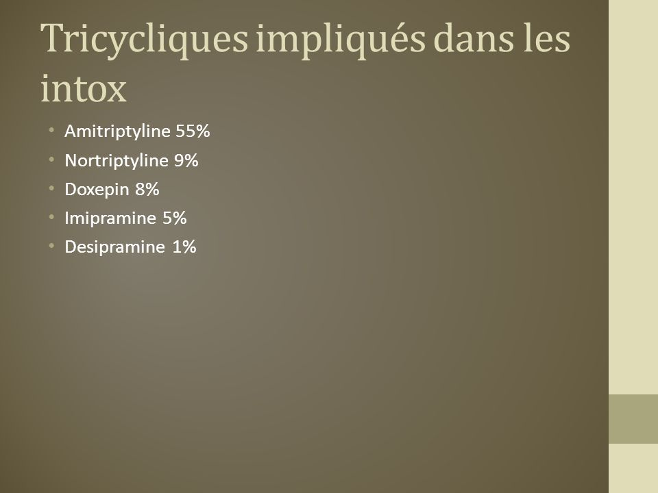 Tricycliques impliqués dans les intox Amitriptyline 55% Nortriptyline 9% Doxepin 8% Imipramine 5% Desipramine 1%