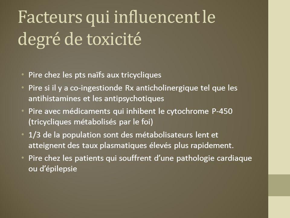 Facteurs qui influencent le degré de toxicité Pire chez les pts naïfs aux tricycliques Pire si il y a co-ingestionde Rx anticholinergique tel que les