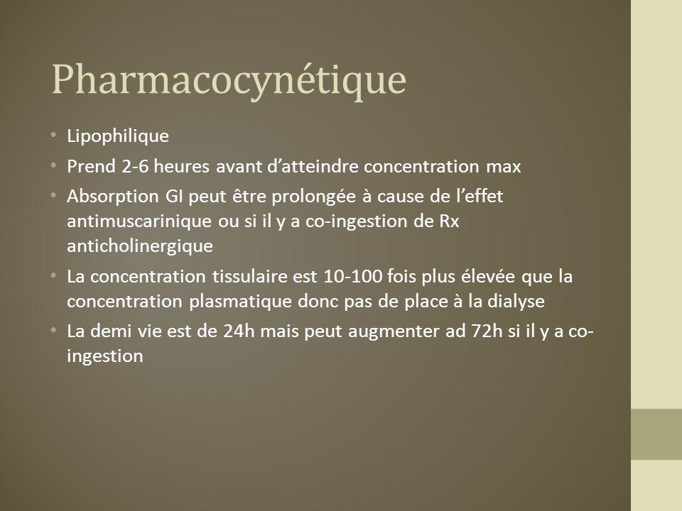 Pharmacocynétique Lipophilique Prend 2-6 heures avant datteindre concentration max Absorption GI peut être prolongée à cause de leffet antimuscariniqu