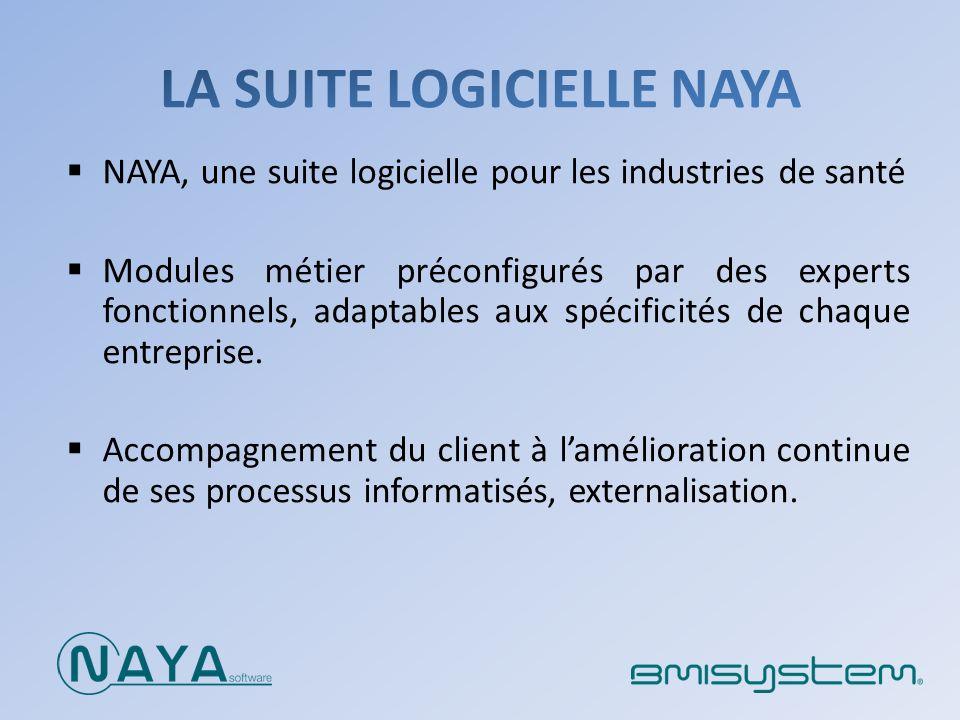 NAYA, une suite logicielle pour les industries de santé Modules métier préconfigurés par des experts fonctionnels, adaptables aux spécificités de chaq