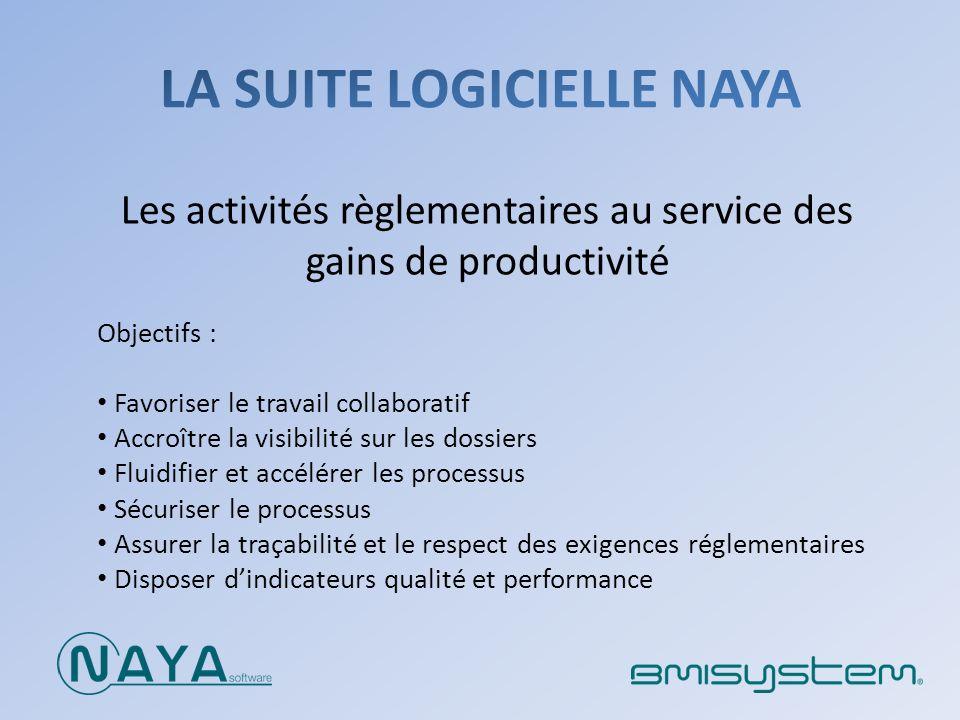 Les activités règlementaires au service des gains de productivité Objectifs : Favoriser le travail collaboratif Accroître la visibilité sur les dossie