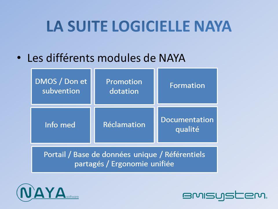 Les différents modules de NAYA DMOS / Don et subvention Promotion dotation Info med Réclamation Formation Documentation qualité Portail / Base de donn